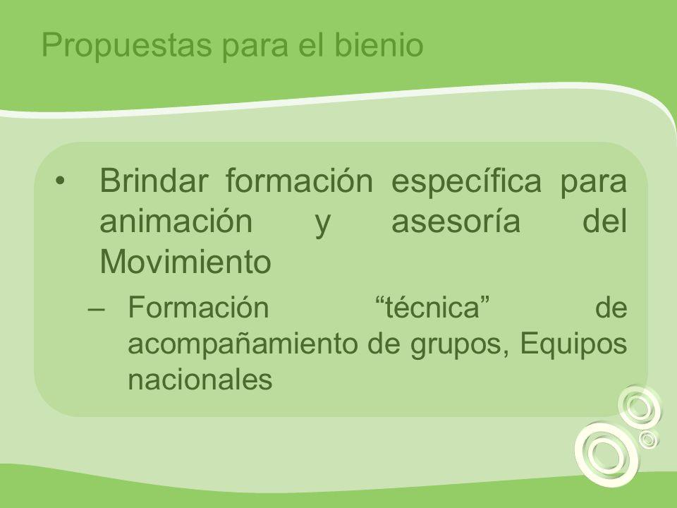 Brindar formación específica para animación y asesoría del Movimiento –Formación técnica de acompañamiento de grupos, Equipos nacionales Propuestas para el bienio