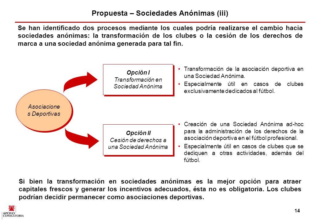 13 Propuesta – Sociedades Anónimas (ii) La opinión pública está de acuerdo con un manejo más profesional de los clubes con los que simpatiza.