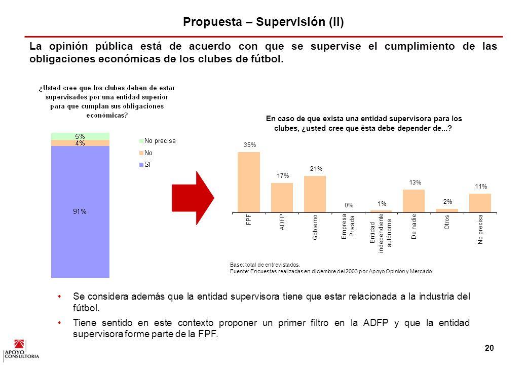 19 Propuesta – Supervisión (i) Los clubes deberán presentar la información necesaria a la ADFP, la cual la remitirá consolidada a una firma auditora contratada por la FPF para su verificación al inicio de cada temporada.