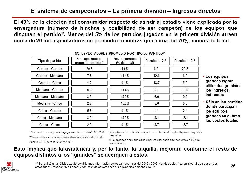 25 En el caso de la primera división, no es razonable suponer que, en el corto plazo, elevar el número de equipos participantes aportará mayores ingresos a los actuales partícipes.