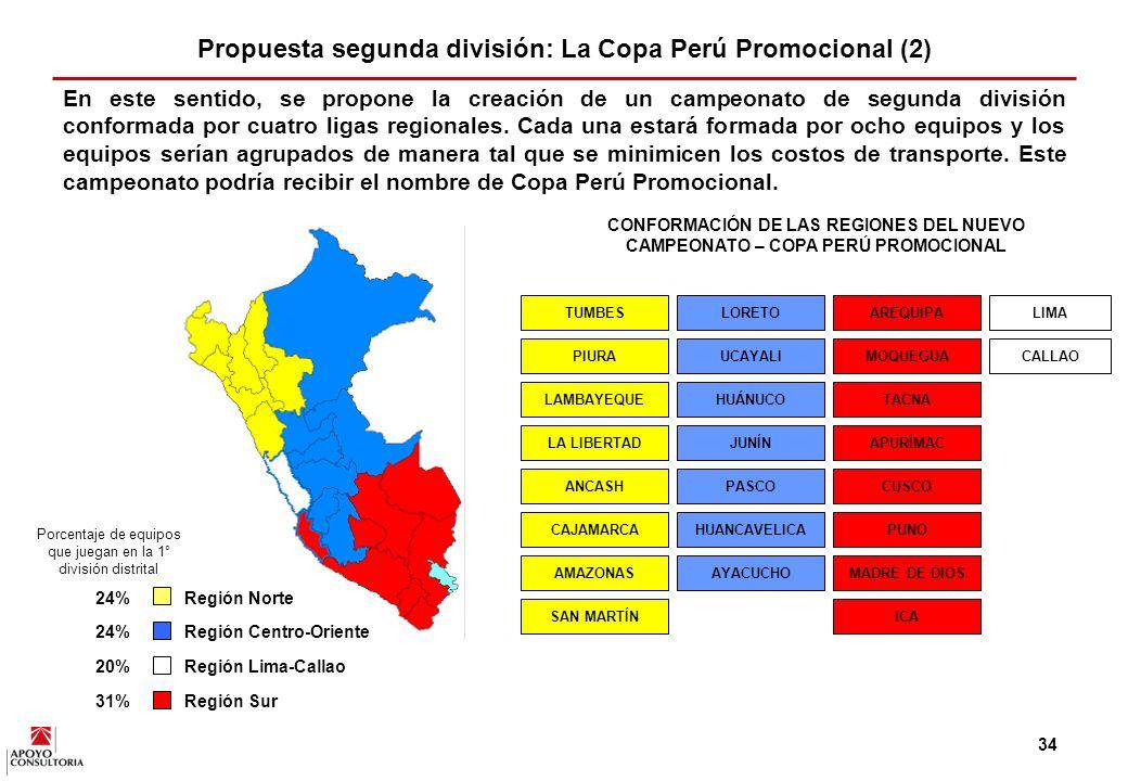33 Explotar el potencial de desarrollo que tienen algunos equipos (equipos grandes de copa Perú y los grandes de segunda) y enfrentarlos en un torneo con un nivel parejo.