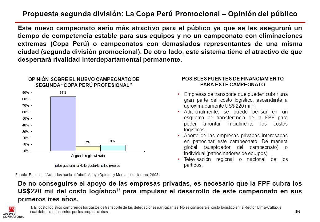 35 Para definir deportivamente qué equipos conformarán los distintos grupos regionales, se propone el siguiente esquema: Los descendidos de las Primera División forman parte de la Copa Perú Promocional en cada una de sus regiones.