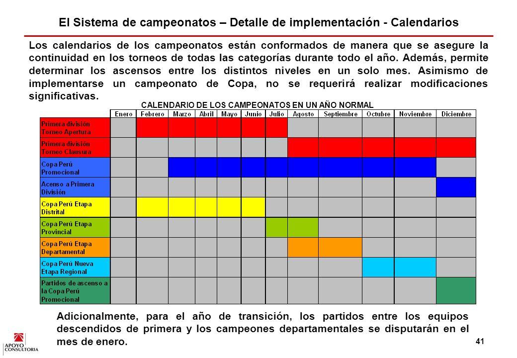 40 En síntesis, así será el nuevo campeonato: Etapa distrital Etapa provincial Etapa departamental Copa Perú Promocional Norte Primera división Fútbol 1° división Sistema ascenso Copa Perú Promocional Lima-Callao Esquema de ascenso Etapa regional nueva En el caso de 16 ó más equipos en primera, ascienden los dos mejores de la liguilla de 4 campeones.
