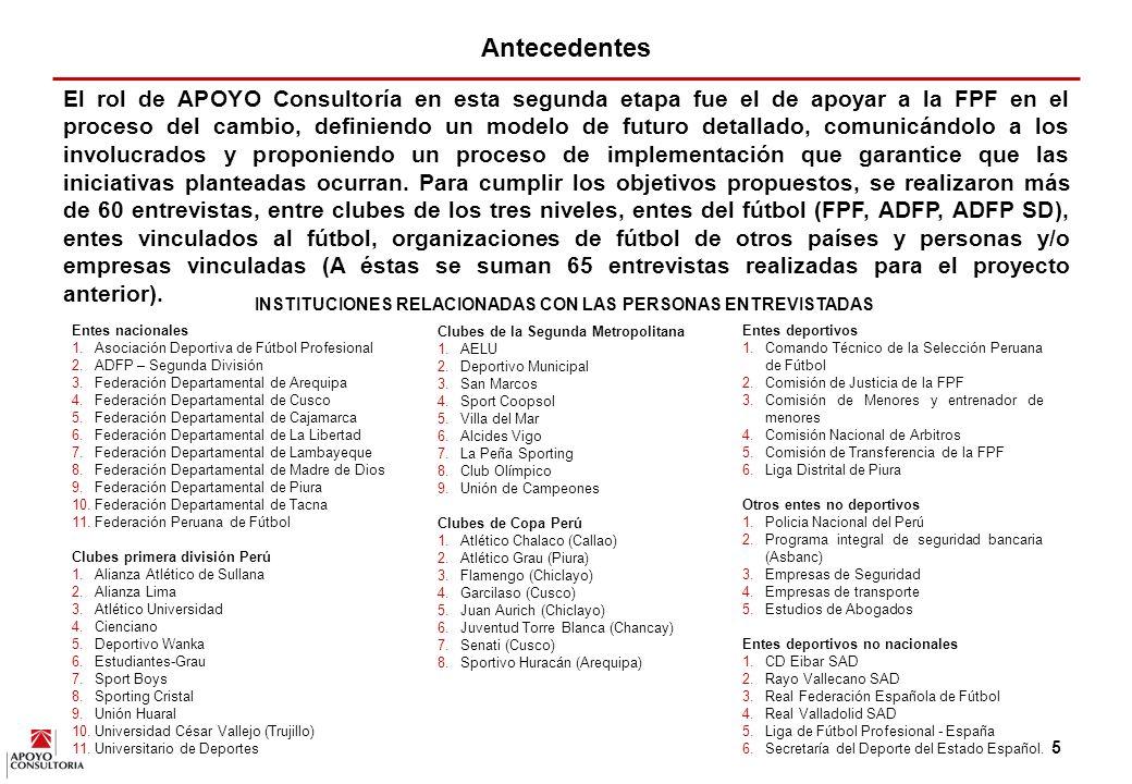 85 Propuesta – División de Tareas Se deben dividir las funciones directivas y reguladoras de las de promoción y ejecución de los campeonatos.