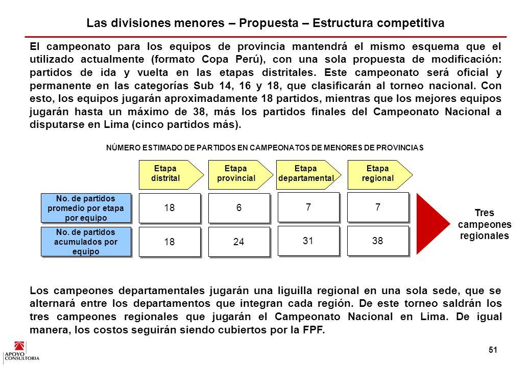 50 El campeonato consolidado de Lima-Callao busca enfrentar a los equipos de mayor nivel en un solo torneo durante todo el año, con un formato de un campeonato de dos ruedas.