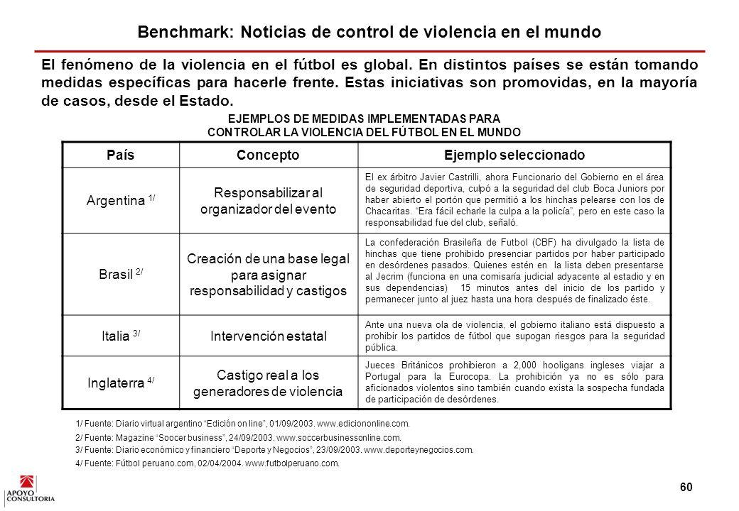 59 Así, la violencia es una de las principales causas que explican la falta de un mayor número de espectadores.