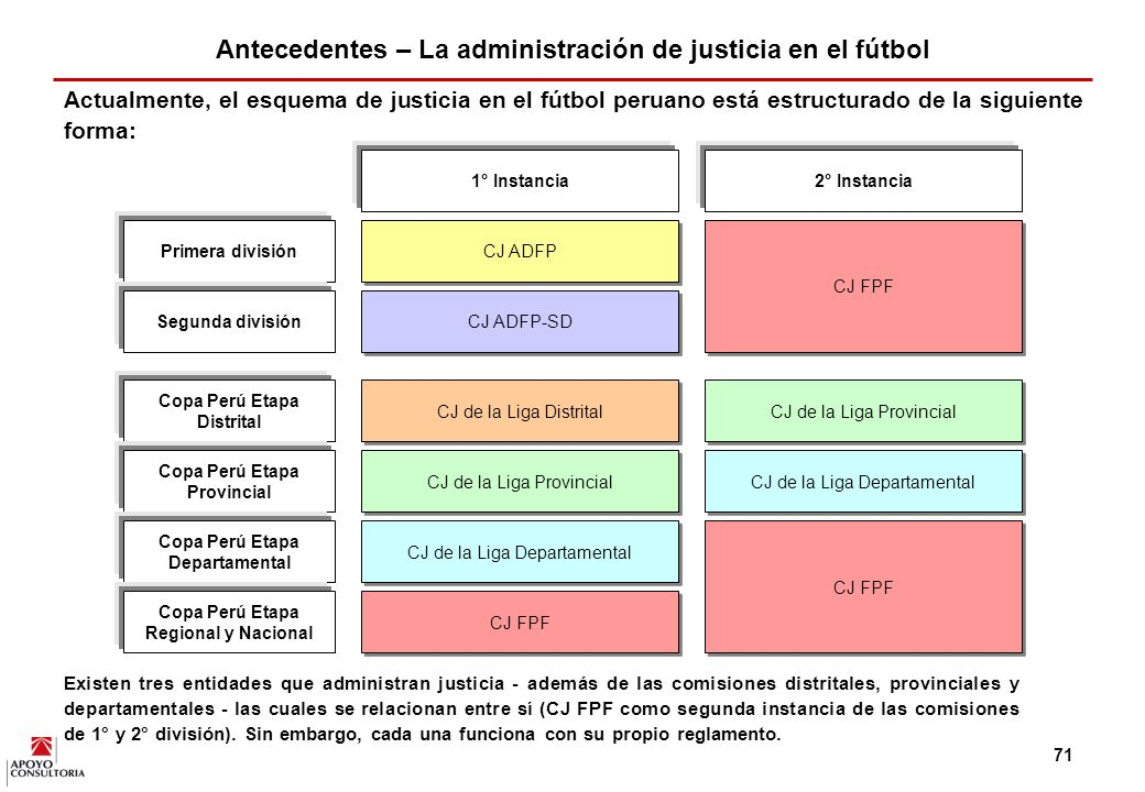 70 VI. JUSTICIA