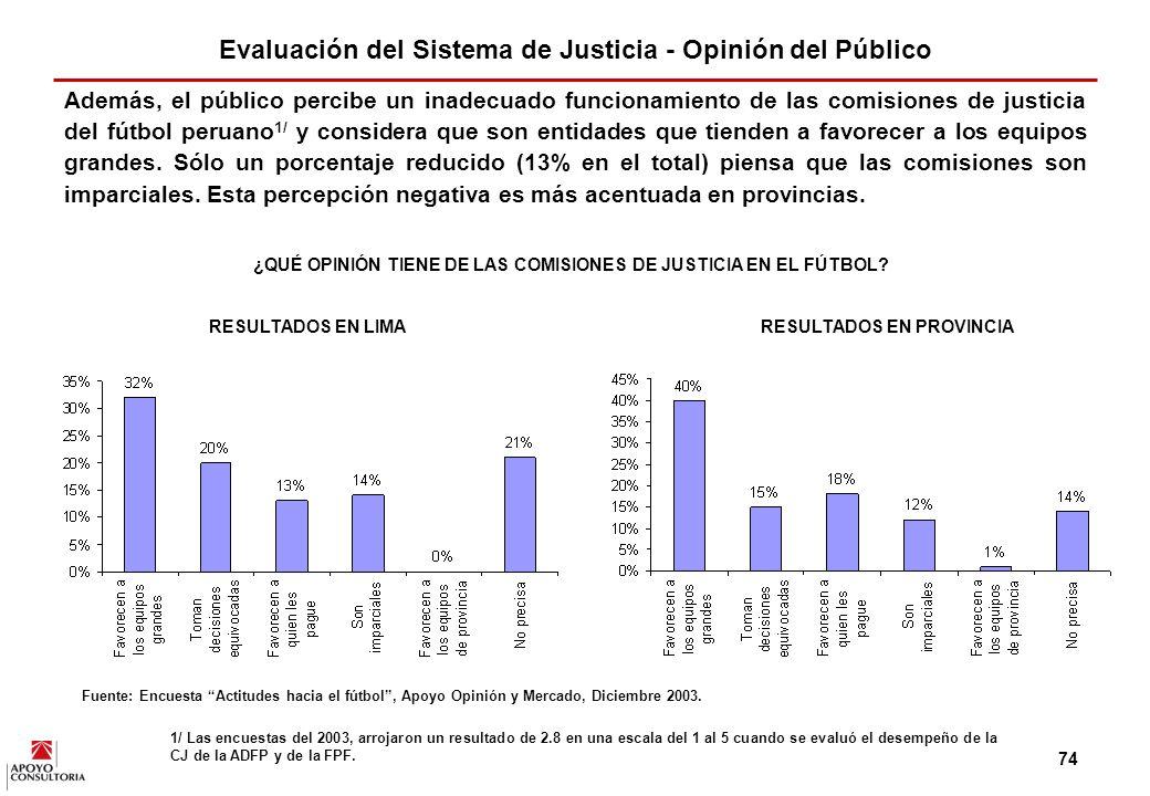 73 Evaluación del Sistema de Justicia - Opinión del Público Estas deficiencias en la administración de justicia son percibidas por el consumidor.