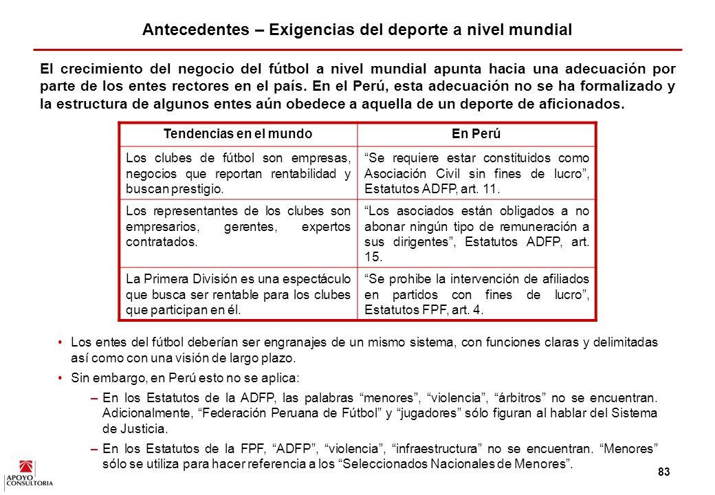 82 Antecedentes – Relaciones entre los entes La relación entre la Federación Peruana de Fútbol y la Asociación Deportiva de Fútbol Profesional es compleja y se basa en acuerdos no formalizados mediante un Contrato.