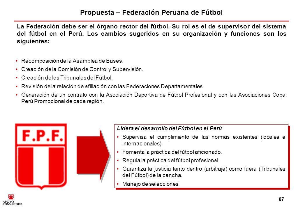 86 Propuesta – Relación entre los entes del fútbol Se recomienda la formalización de las relaciones entre los entes del fútbol, de manera que tanto las funciones de cada ente como las labores de coordinación se encuentren claramente asignadas.