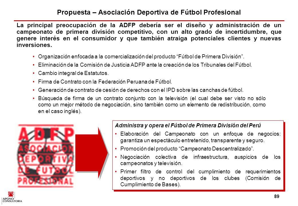 88 Propuesta – Federación Peruana de Fútbol La asamblea de bases de la FPF debería representar a todos los sectores del fútbol nacional.