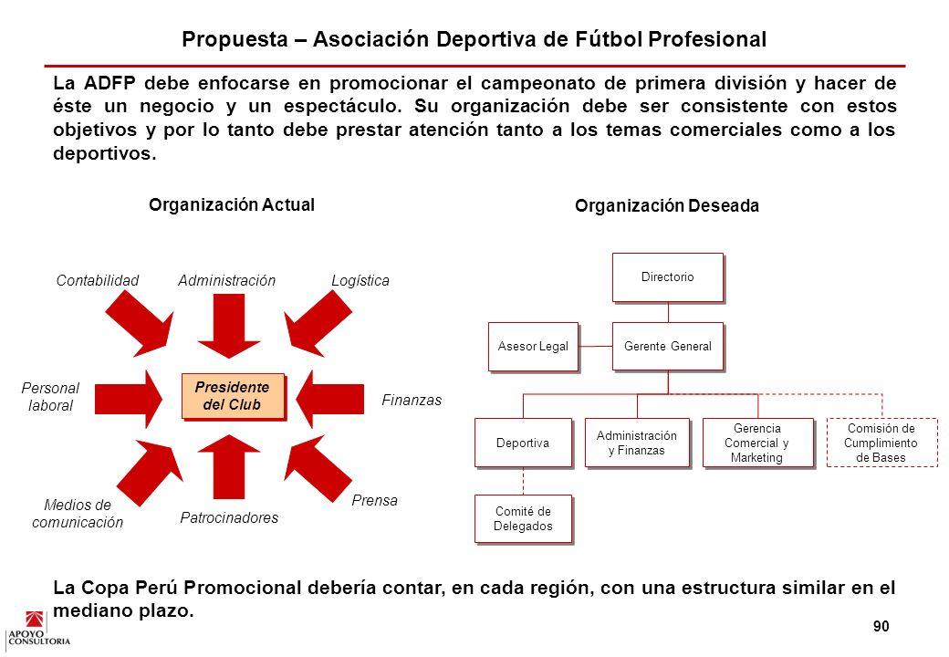 89 Propuesta – Asociación Deportiva de Fútbol Profesional La principal preocupación de la ADFP debería ser el diseño y administración de un campeonato de primera división competitivo, con un alto grado de incertidumbre, que genere interés en el consumidor y que también atraiga potenciales clientes y nuevas inversiones.
