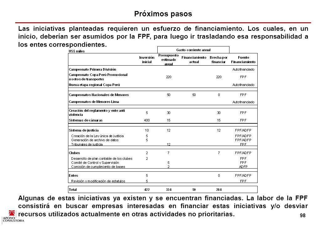 97 200420052006Segunda Etapa Los clubes 1.Anuncio de las reformas.