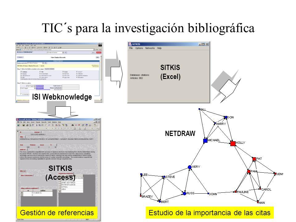 TIC´s para la investigación bibliográfica ISI Webknowledge SITKIS (Excel) NETDRAW SITKIS (Access) Gestión de referenciasEstudio de la importancia de l