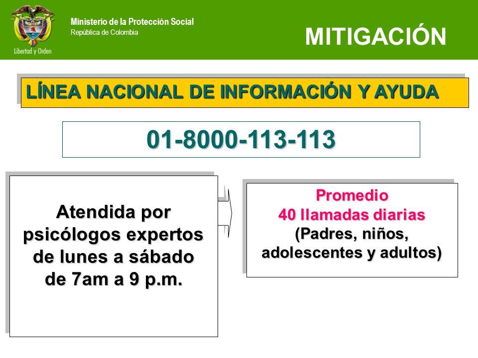01-8000-113-113 MITIGACIÓN LÍNEA NACIONAL DE INFORMACIÓN Y AYUDA Atendida por psicólogos expertos de lunes a sábado de 7am a 9 p.m. Promedio 40 llamad
