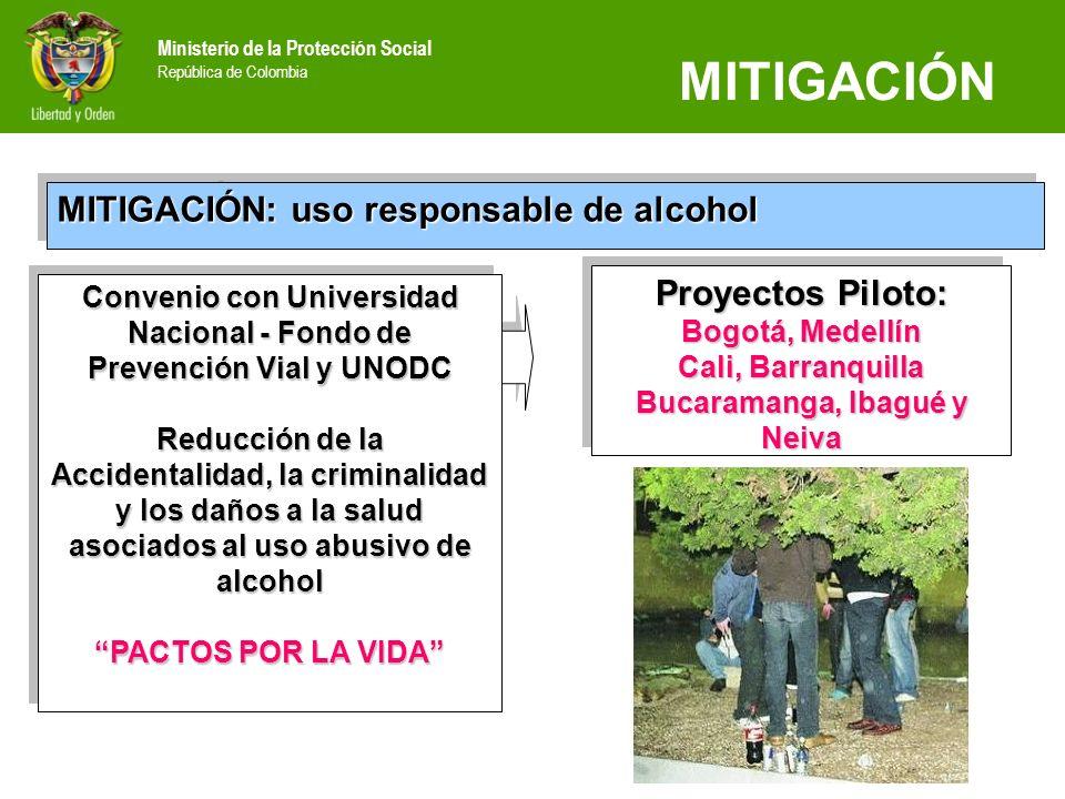 Ministerio de la Protección Social República de Colombia MITIGACIÓN MITIGACIÓN: uso responsable de alcohol Convenio con Universidad Nacional - Fondo d