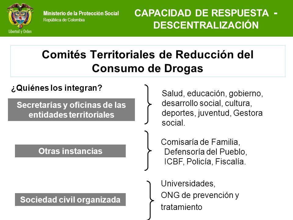 Ministerio de la Protección Social República de Colombia ¿Quiénes los integran? Secretarías y oficinas de las entidades territoriales Sociedad civil o