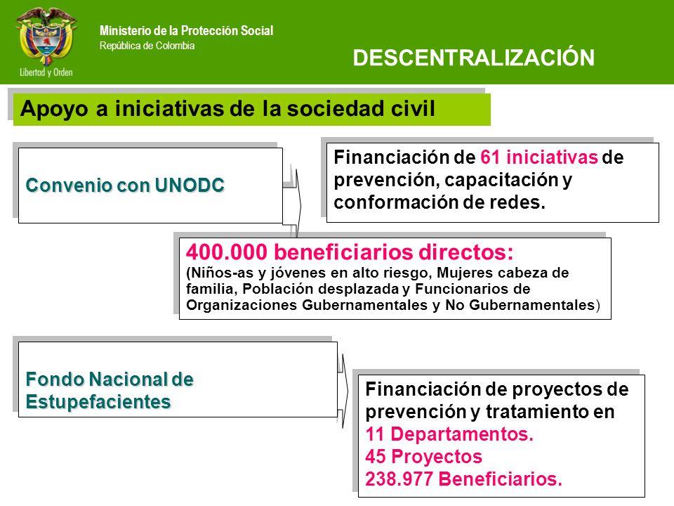 Ministerio de la Protección Social República de Colombia Apoyo a iniciativas de la sociedad civil Convenio con UNODC Financiación de 61 iniciativas de