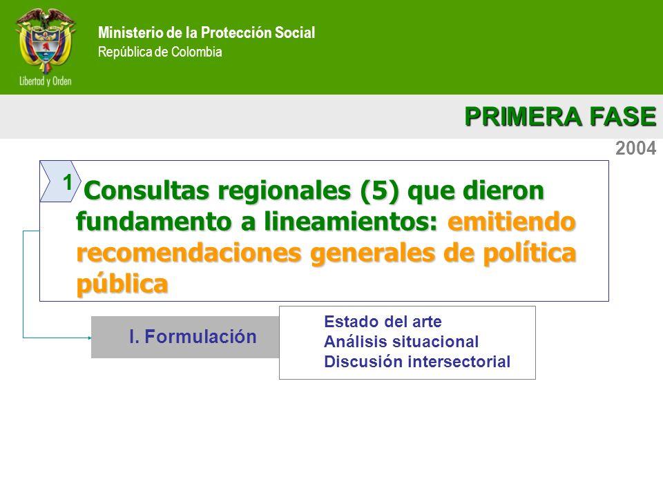Ministerio de la Protección Social República de Colombia PRIMERA FASE Ministerio de la Protección Social República de Colombia 2004 Consultas regional