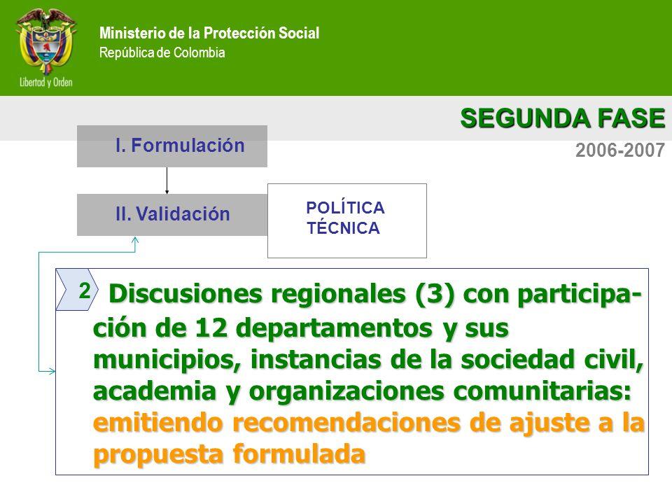 Ministerio de la Protección Social República de Colombia SEGUNDA FASE Ministerio de la Protección Social República de Colombia 2006-2007 Discusiones r
