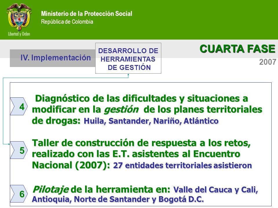 Ministerio de la Protección Social República de Colombia CUARTA FASE Ministerio de la Protección Social República de Colombia Diagnóstico de las dific