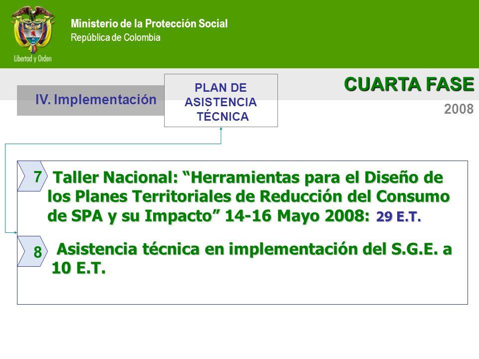 Ministerio de la Protección Social República de Colombia CUARTA FASE Ministerio de la Protección Social República de Colombia Taller Nacional: Herrami