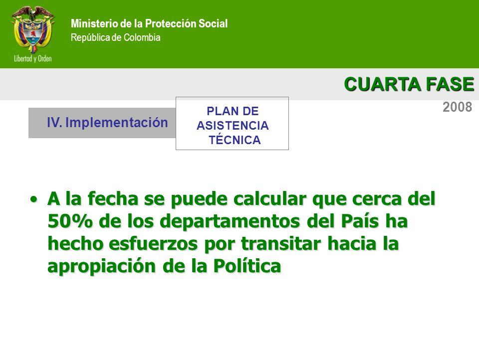 Ministerio de la Protección Social República de Colombia CUARTA FASE Ministerio de la Protección Social República de Colombia 2008 IV. Implementación