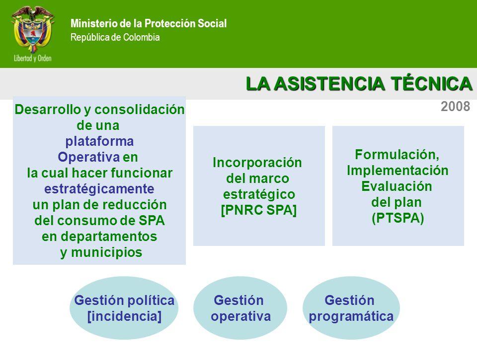 Ministerio de la Protección Social República de Colombia LA ASISTENCIA TÉCNICA Ministerio de la Protección Social República de Colombia 2008 Incorpora