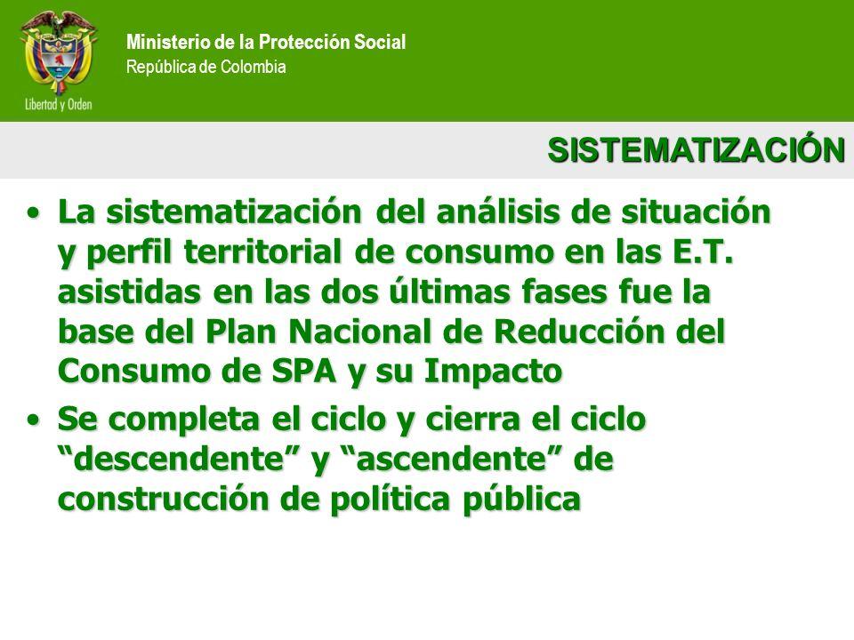 SISTEMATIZACIÓN La sistematización del análisis de situación y perfil territorial de consumo en las E.T. asistidas en las dos últimas fases fue la bas