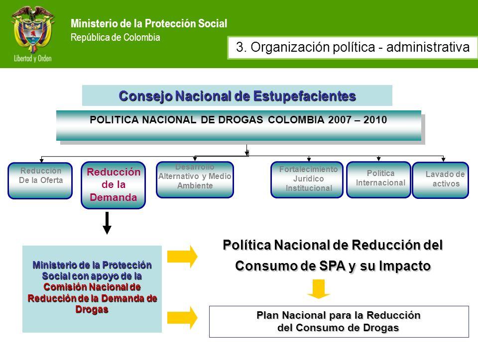 Ministerio de la Protección Social República de Colombia POLITICA NACIONAL DE DROGAS COLOMBIA 2007 – 2010 Reducción De la Oferta Reducción de la Deman