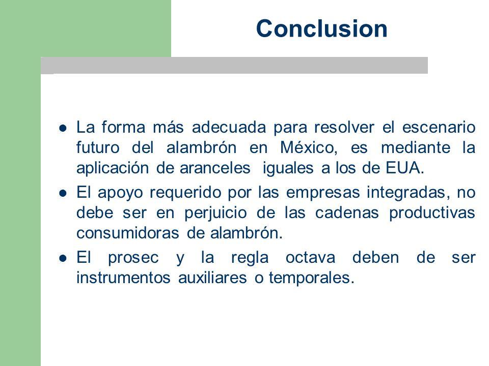 Conclusion La forma más adecuada para resolver el escenario futuro del alambrón en México, es mediante la aplicación de aranceles iguales a los de EUA.