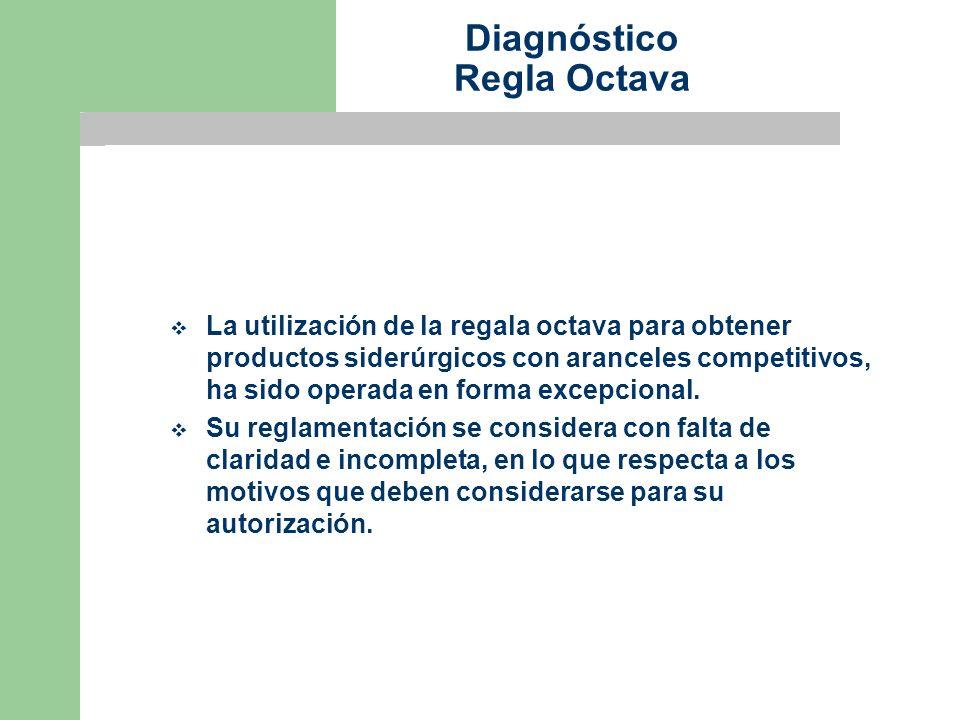 Diagnóstico Regla Octava La utilización de la regala octava para obtener productos siderúrgicos con aranceles competitivos, ha sido operada en forma excepcional.