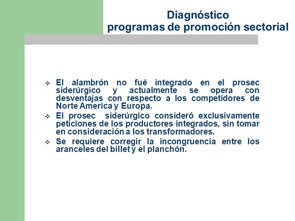 Diagnóstico programas de promoción sectorial El alambrón no fué integrado en el prosec siderúrgico y actualmente se opera con desventajas con respecto a los competidores de Norte America y Europa.