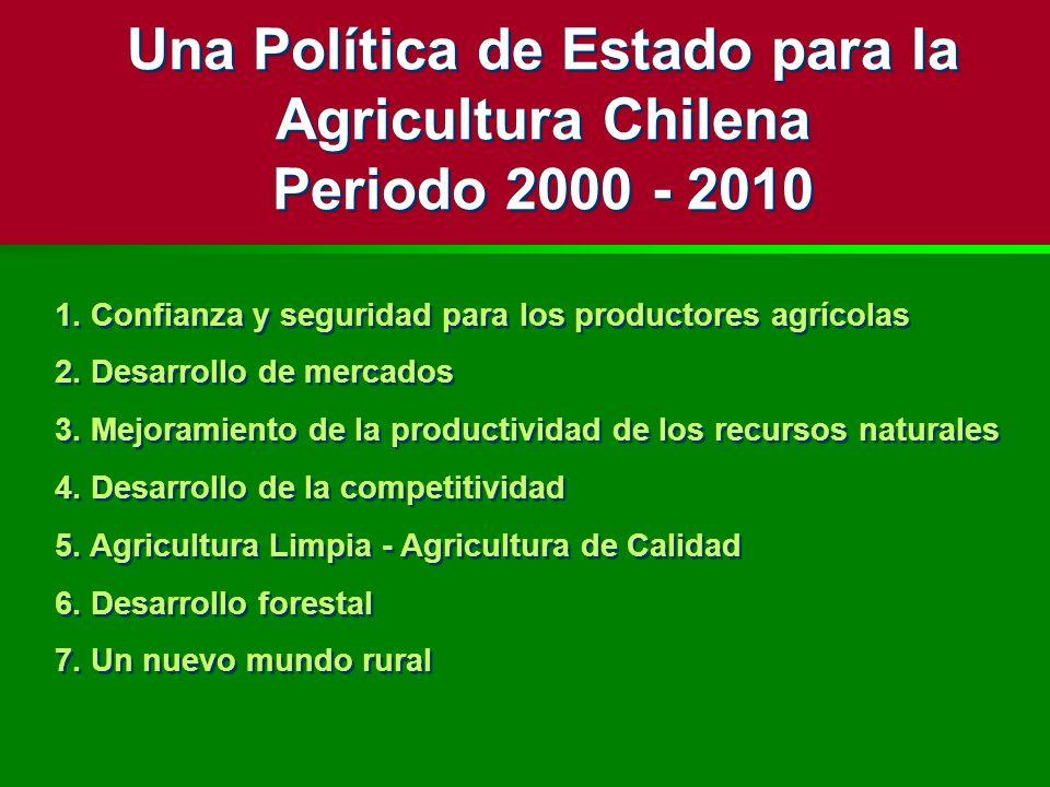 1. Confianza y seguridad para los productores agrícolas 2. Desarrollo de mercados 3. Mejoramiento de la productividad de los recursos naturales 4. Des