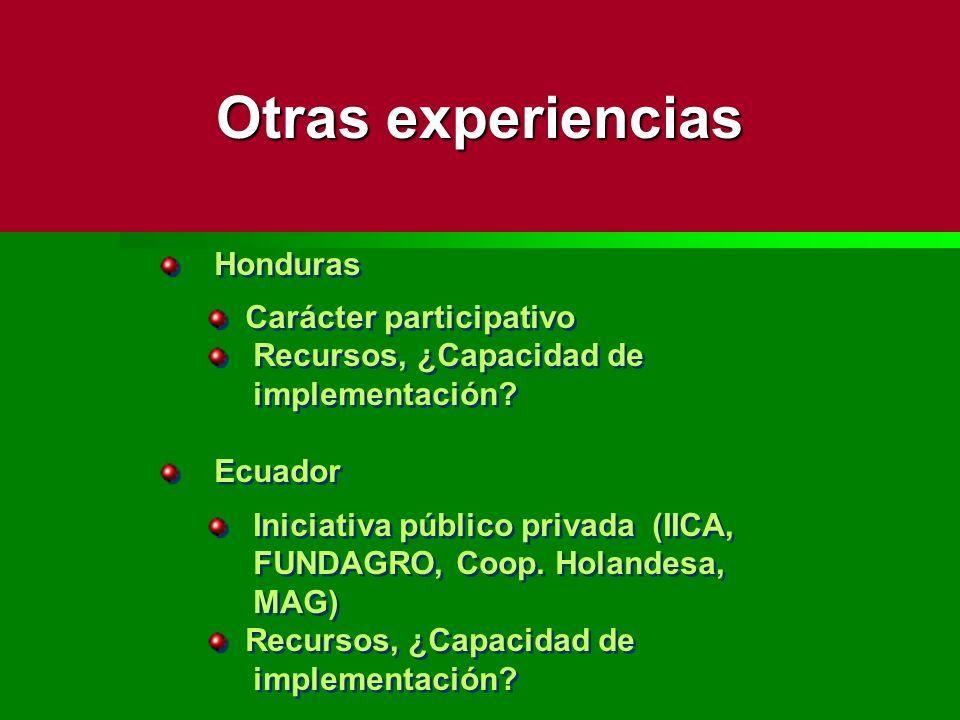 Honduras Carácter participativo Recursos, ¿Capacidad de implementación? Ecuador Iniciativa público privada (IICA, FUNDAGRO, Coop. Holandesa, MAG) Recu