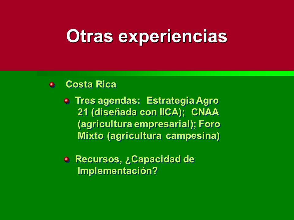 Costa Rica Tres agendas: Estrategia Agro 21 (diseñada con IICA); CNAA (agricultura empresarial); Foro Mixto (agricultura campesina) Recursos, ¿Capacid