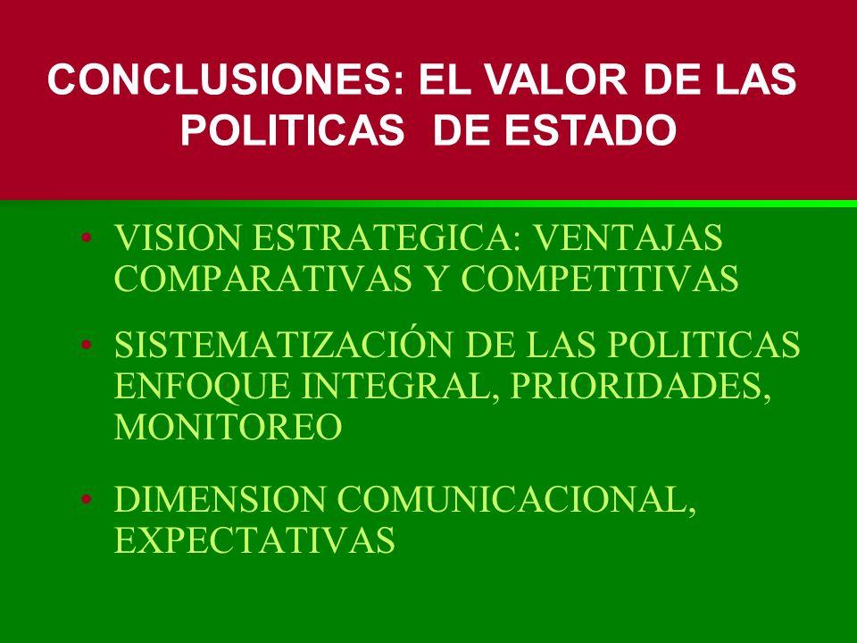 VISION ESTRATEGICA: VENTAJAS COMPARATIVAS Y COMPETITIVAS SISTEMATIZACIÓN DE LAS POLITICAS ENFOQUE INTEGRAL, PRIORIDADES, MONITOREO DIMENSION COMUNICAC