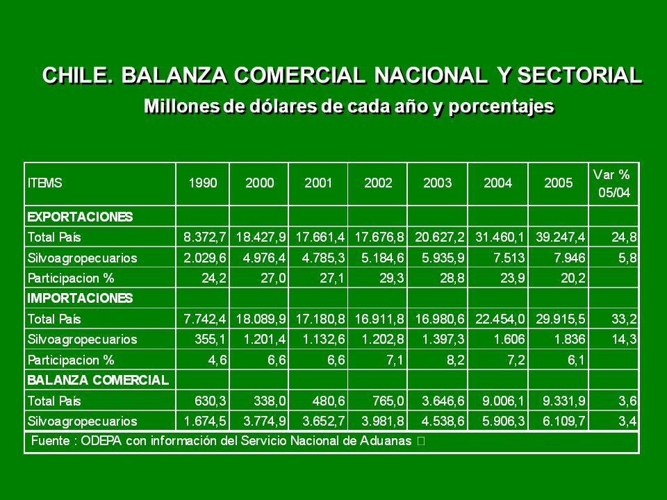 LOS RECURSOS PRESUPUESTARIOS: BIENES PUBLICOS VERSUS BIENES PRIVADOS AGENDAS PUBLICO PRIVADAS: SINERGIAS, PARTICIPACION, DISTRIBUCIÓN DE RESPONSABILIDADES EL CARACTER DE ESTADO: PROYECCION MAS ALLA DE UN DETERMINADO GOBIERNO CONCLUSIONES: EL VALOR DE LAS POLITICAS DE ESTADO