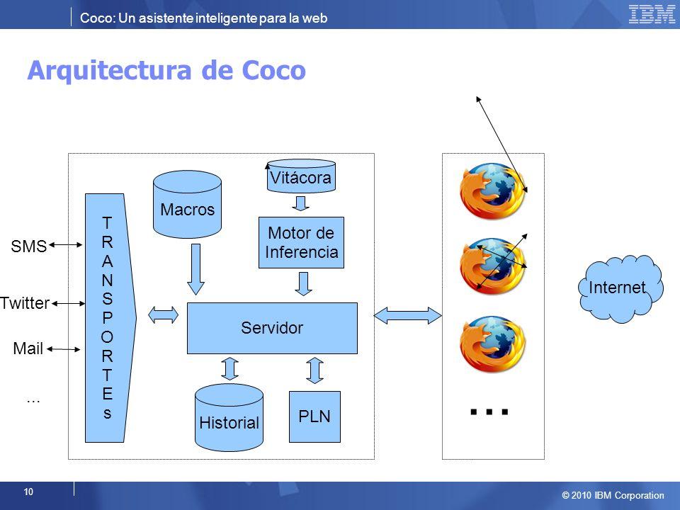 Coco: Un asistente inteligente para la web © 2010 IBM Corporation 10 Arquitectura de Coco...