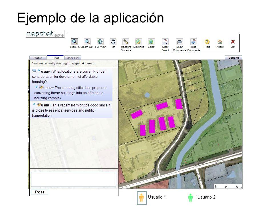 Ejemplo de la aplicación Usuario 1Usuario 2