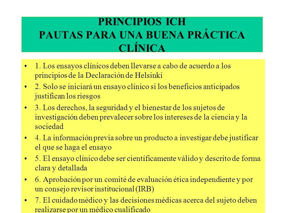 PRINCIPIOS ICH PAUTAS PARA UNA BUENA PRÁCTICA CLÍNICA 1.