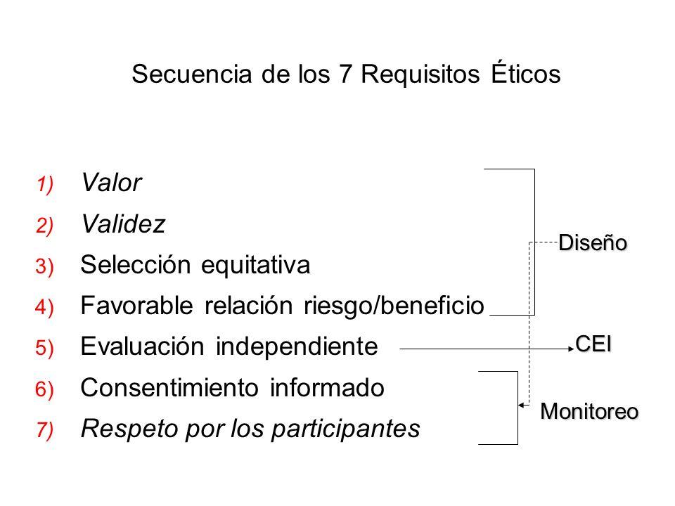 Secuencia de los 7 Requisitos Éticos 1) Valor 2) Validez 3) Selección equitativa 4) Favorable relación riesgo/beneficio 5) Evaluación independiente 6) Consentimiento informado 7) Respeto por los participantes Diseño CEI Monitoreo