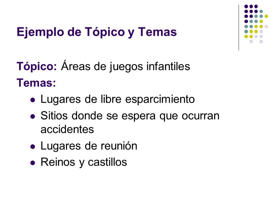 Ejemplo de Tópico y Temas Tópico: Áreas de juegos infantiles Temas: Lugares de libre esparcimiento Sitios donde se espera que ocurran accidentes Lugares de reunión Reinos y castillos