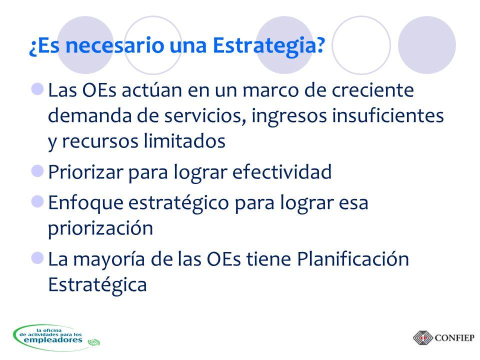 Estrategia 3: Generen contribuciones significativas La estrategia de servicio de una OE Debe estar clara en el sentido de saber hacia dónde ir.
