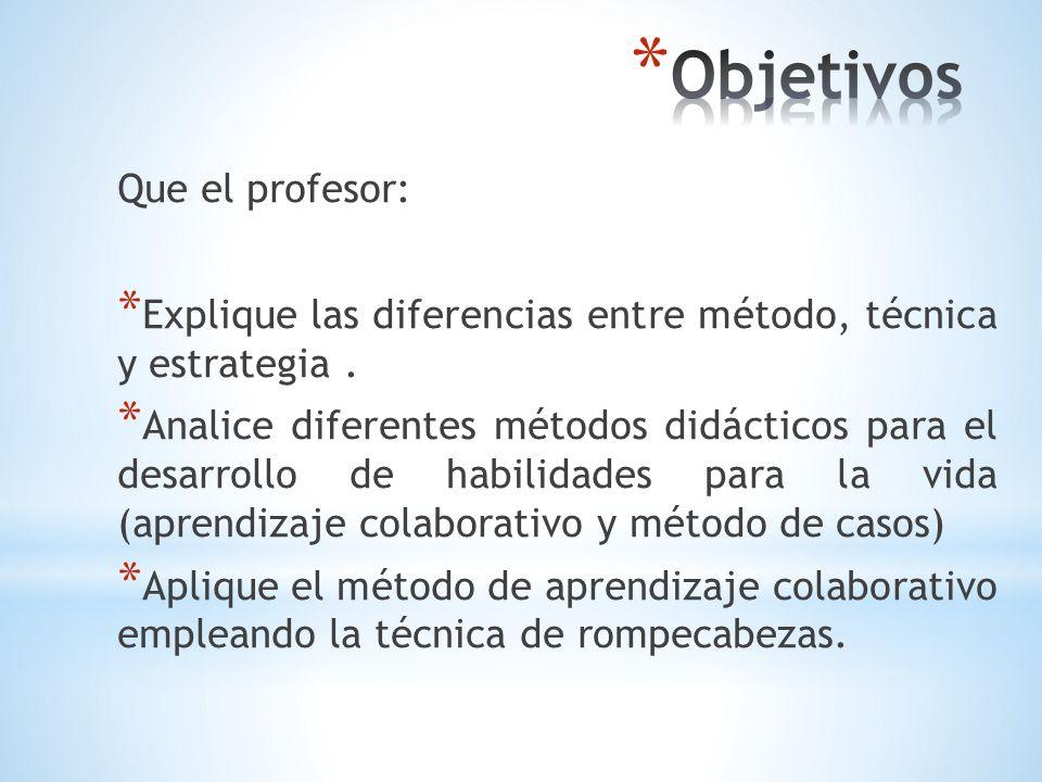 Que el profesor: * Explique las diferencias entre método, técnica y estrategia. * Analice diferentes métodos didácticos para el desarrollo de habilida