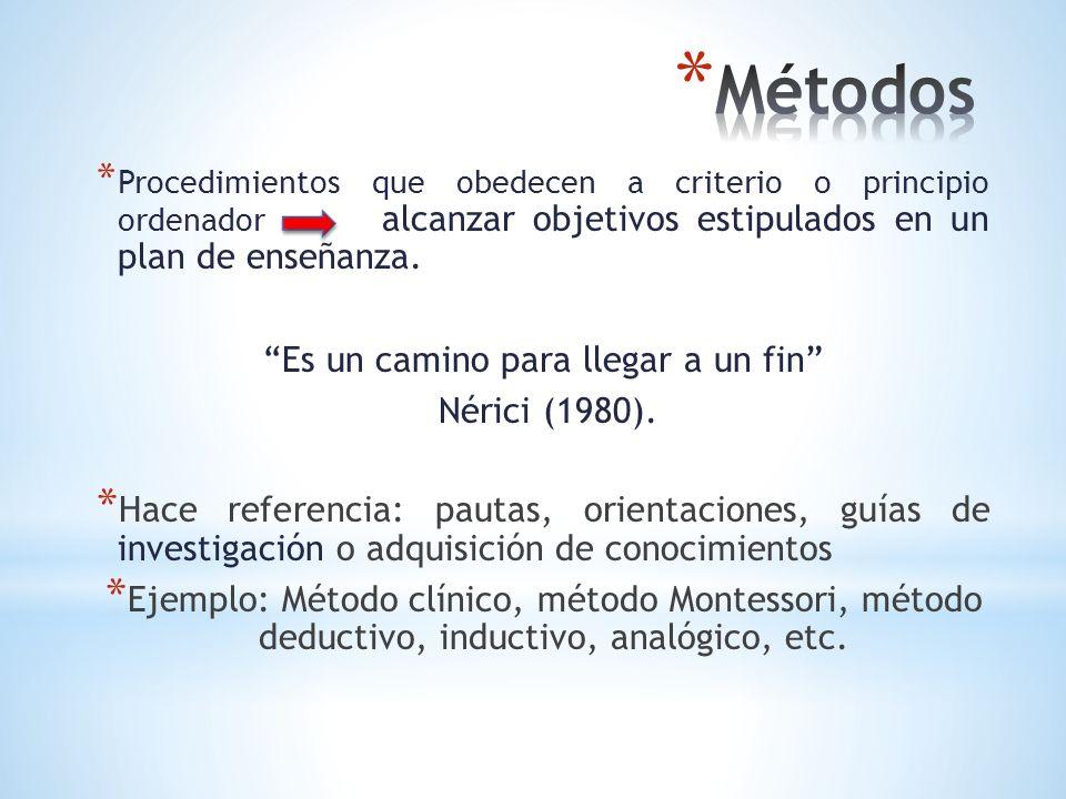* Significa cómo hacer algo (Pozo, 2000), procedimiento lógico, motor o cognitivo, basado en aprendizaje asociativo-reproductivo.