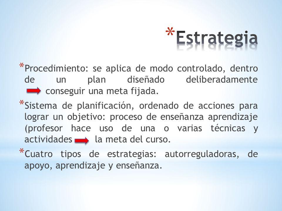 * Procedimiento: se aplica de modo controlado, dentro de un plan diseñado deliberadamente conseguir una meta fijada. * Sistema de planificación, orden