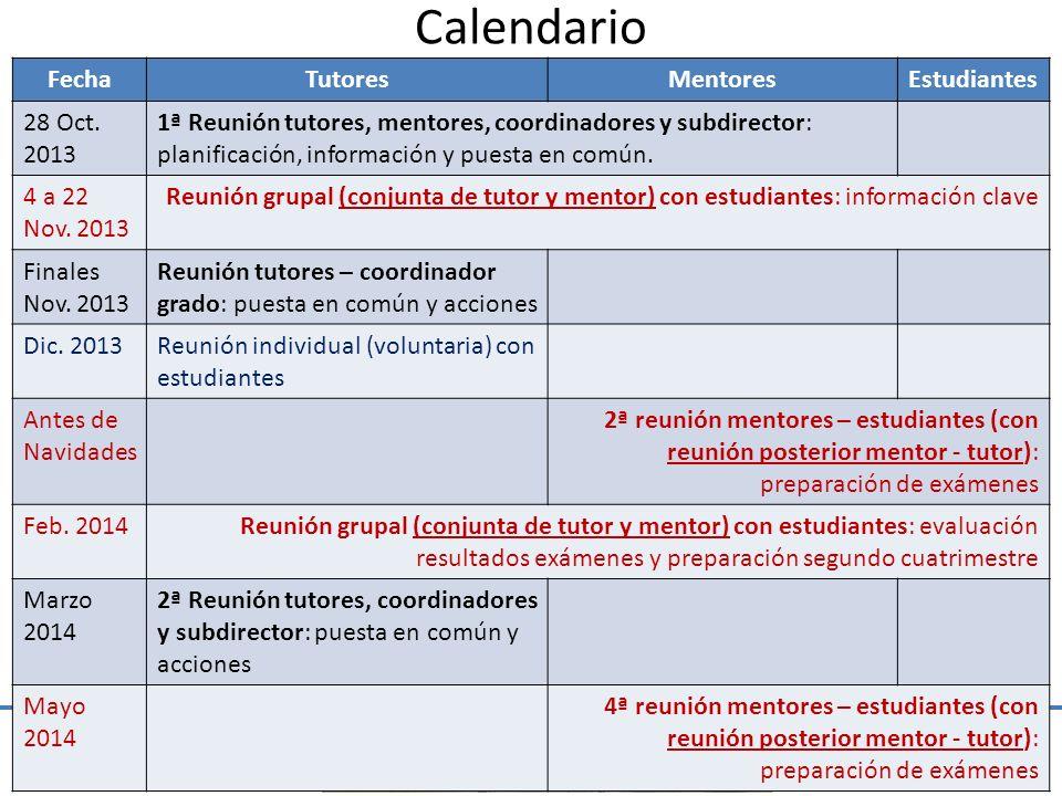 Programas Tutor y Mentor FechaTutoresMentoresEstudiantes 28 Oct.
