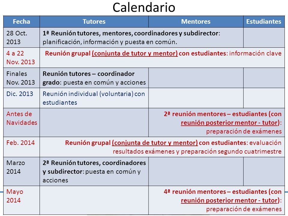 Programas Tutor y Mentor Información en internet: Web EINA (http://eina.unizar.es)http://eina.unizar.es Redes sociales EINA (Twitter @EINAunizar, Facebook) Web Programas Tutor y Mentor (http://eina.unizar.es/pat)http://eina.unizar.es/pat Resumen normativa permanencia en esta presentación.