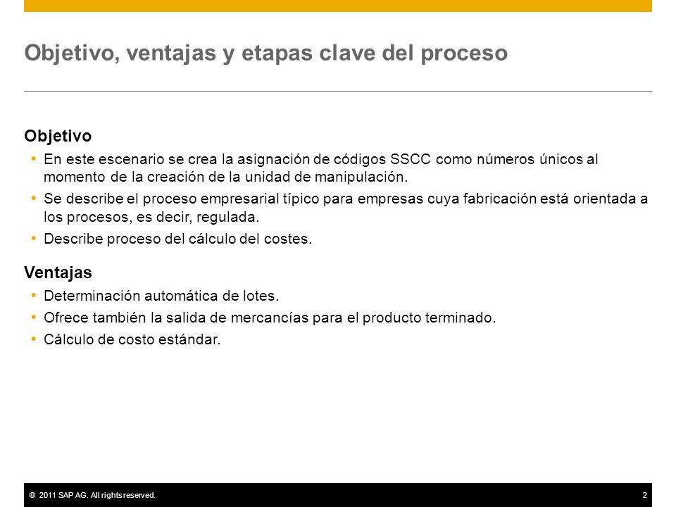 ©2011 SAP AG. All rights reserved.2 Objetivo, ventajas y etapas clave del proceso Objetivo En este escenario se crea la asignación de códigos SSCC com